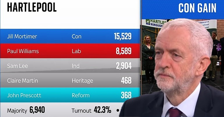 Hartlepool by election results and Jeremy Corbyn
